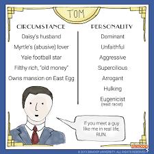 tom buchanan in the great gatsby