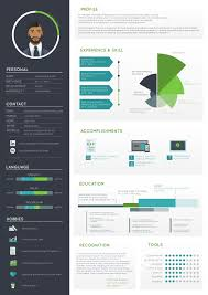 remarkable resume creative templates free on freebie infographic