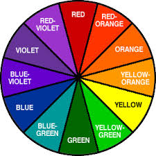 more about paint colors and the color wheel