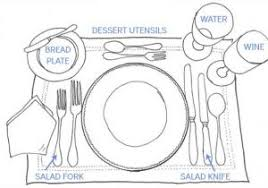 how do you set a table properly dining table set dining table properly proper place setting for for