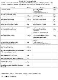 Earth Science Reference Table 2011 6th Earth Science Earthquakes U0026 Volcanoes Science Matters