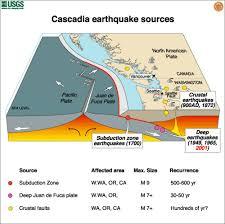 physical map of oregon juan de fuca plate cascadia subduction zone pacific northwest seismic network