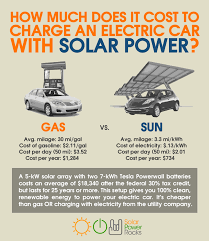 how much does it cost to charge an electric car with solar power