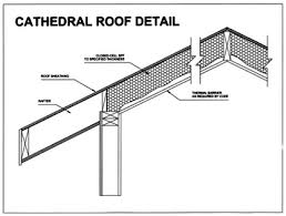 Insulation For Ceilings by Cathedral Roofs And Vaulted Ceilings Insulation Applications Using