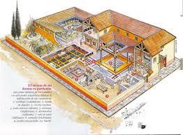 las casas romanas roma antigua roma pinterest roman