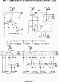 1998 jeep wrangler wiring diagram 1998 jeep wiring diagram efcaviation com beautiful ansis me