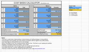 average cost calculator stockrants