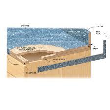 install cabinets like a pro the family handyman installing laminate countertops the family handyman laminate