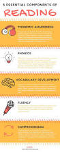 the 48 best images about reading skills on pinterest lower case