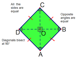 A Rectangle Is A Parallelogram With A Right Interior Angle Quadrilaterals