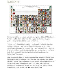 Online Periodic Table by 1097 Best Periodic Tables Images On Pinterest Periodic Table