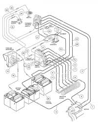 wiring diagram for a 2000 club car ds u2013 readingrat net