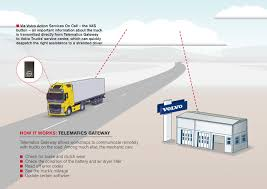 volvo truck service germany volvo fh 3rd generation commercial vehicles trucksplanet