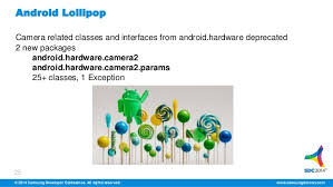 tutorial android hardware camera2 android 5 0 camera2 apis