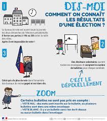 r ultats par bureau de vote l élection présidentielle expliquée aux enfants élection