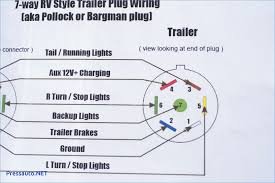 trailer lights troubleshooting 7 pin images ford wiring diagram 7 pin trailer plug luxury 4 wire inside