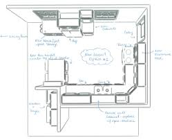 Kitchen Floor Plan by U Shaped Kitchen Floor Plans Kitchen Design Ideas