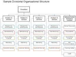 free organizational chart template company organization chart
