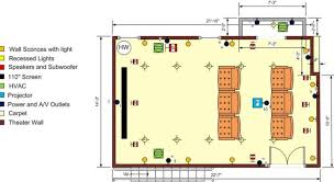 home theater floor plans amazing basement home theater picture ideas