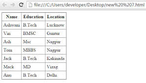 convert json to html table jquery convert json data to html table using jquery row append