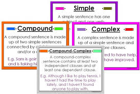 types of sentences lessons tes teach