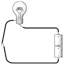 light bulbs and batteries learn programming using wire light bulbs a battery and telegraph