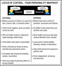 locus worksheet free worksheets library download and print