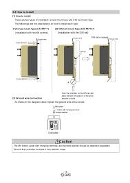 smc s link wiring diagram apc wiring diagram u2022 edmiracle co