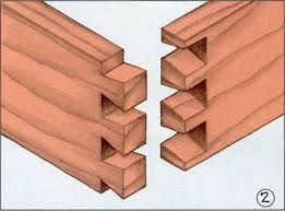 Finger Joints Woodworking Plans by Finger Joint Boxes Joining Wood Woodworking Archive