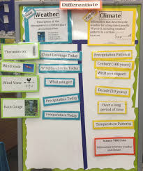 science teks 5 8a weather vs climate science toolkit word