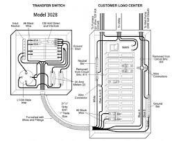 portable generator transfer switch wiring diagram for manual