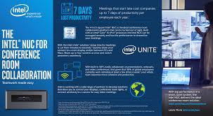 intel nuc for conference room collaboration and teamwork brief