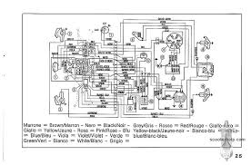 vespa px 200 wiring diagram style by modernstork