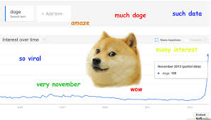 Create A Doge Meme - wow such trend by fraunhofer meme center
