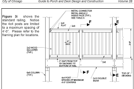 Banister Attachment Anybody Have Graphics On Wood Balcony Railing Attachmt To Wall And