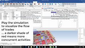 Resource Management Spreadsheet Visual Resource Management In 4d