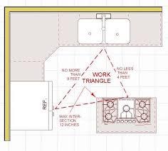 Kitchen Layout Design Ideas Best 25 Work Triangle Ideas On Pinterest Kitchen Layouts