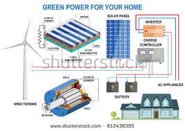 solar panel wind power generation system stock vector 612438305