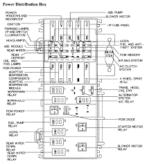 1998 ford explorer fuse diagram my 1998 ford explorer wont start the interior ligths