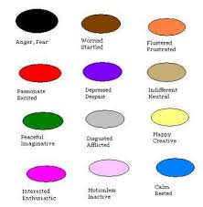 color mood chart the ptsd mood agor anxiety level chart