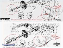 club car fuse box wiring diagram shrutiradio