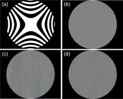 osa dynamical hologram generation for high speed optical