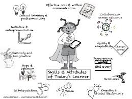 the other 21st century skills user generated education