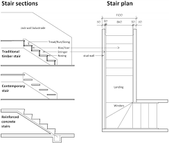 spiral staircase floor plan model staircase model staircase floor plans with spiral