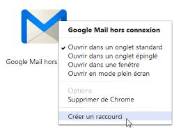 raccourci bureau gmail consulter gmail hors connexion