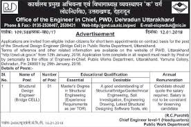 resume sles for engineering students fresherslive 2017 calendar office of the engineer in chief pwd dehradun jobs 2018 01