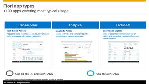 sap business suite on hana see what you u0027re missing part 2