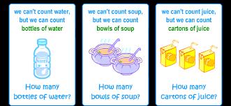 Countable Vs Uncountable Nouns Exercises Countable Vs Uncountable Nouns Grammar Exercises For