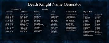 death knight name generator by kagurou on deviantart
