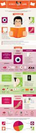 Self Design Home Learners Network by 116 Best Education Matters Images On Pinterest Educational